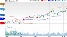 Waste Management (WM) Beats Q3 Earnings & Revenues, View Up