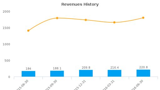 Schweitzer Mauduit International, Inc. :SWM-US: Earnings Analysis: Q2, 2016 By the Numbers : August 9, 2016
