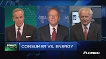 Sector battle: Consumer vs. energy