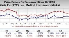 STERIS (STE) Grapples with Headwinds: Should You Dump?
