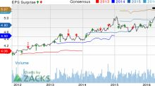 DTE Energy (DTE) Q3 Earnings Beat Estimates, Revenues Up