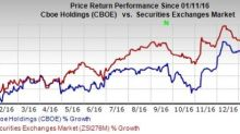 CBOE Holdings Prices Notes to Partly Fund Bats Acquisition