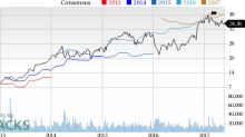 E*TRADE (ETFC) Down 1.7% Since Earnings Report: Can It Rebound?
