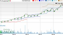 A.O. Smith (AOS) Q3 Earnings Beat Estimates, View Upbeat