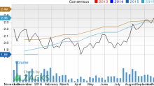 Is Enterprise Financial Services (EFSC) Stock a Solid Choice Right Now?