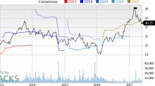 NCR Corp (NCR) Down 11.8% Since Earnings Report: Can It Rebound?