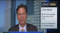 Earnings will be a nail biter: Jack Ablin