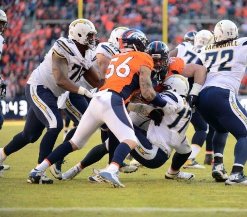 Early look at the Broncos Week 6 showdown in San Diego