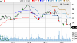 GNC Holdings (GNC) Tops Q2 Earnings, Suspends '16 View