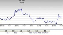 Is Home Bancorp a Great Stock for Value Investors?