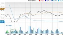 Is HudBay Minerals (HBM) Stock a Solid Choice Right Now?