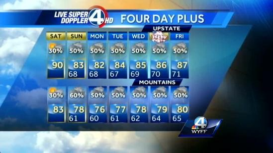 Chris' Saturday Forecast 6-29-13