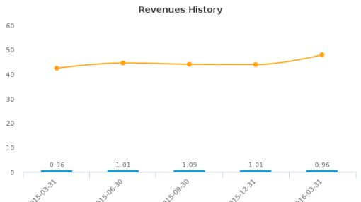 OptimumBank Holdings, Inc. :OPHC-US: Earnings Analysis: Q1, 2016 By the Numbers