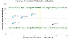 Marine Products Corp. breached its 50 day moving average in a Bearish Manner : MPX-US : March 21, 2017