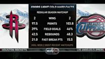 Inside The NBA: Rockets-Clippers Preview