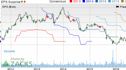 Hibbett (HIBB) Raises Outlook as Q2 Earnings Top Estimates
