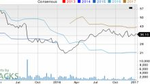 Why Envestnet (ENV) Could Be an Impressive Growth Stock