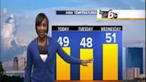 Monday's Forecast: Above-average temps, chance of showers
