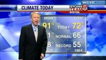Mike's Friday forecast