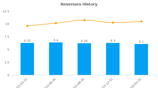 Stewardship Financial Corp. :SSFN-US: Earnings Analysis: Q1, 2016 By the Numbers