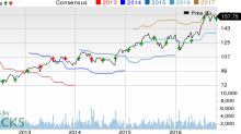 Waters Corp.'s (WAT) Q3 Earnings in Line, Revenues Up Y/Y
