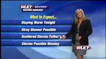 Saturday Night Weather Webcast