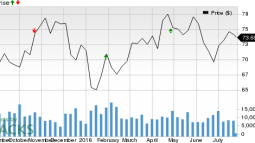T. Rowe Price (TROW) Q2 Earnings Miss; Higher Expenses
