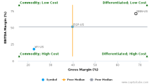 National Retail Properties, Inc. :NNN-US: Earnings Analysis: 2016 By the Numbers : February 15, 2017