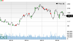 Is Disappointment in Store for Baidu (BIDU) Q2 Earnings?