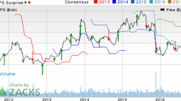 Kirkland's (KIRK) Incurs Wider-than-Expected Loss in Q2