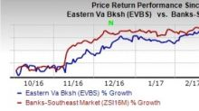 4 Reasons to Buy Eastern Virginia (EVBS) Stock Right Now