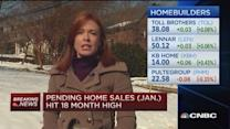 Consumer sentiment 95.4, home sales