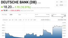 Bank stocks are ripping higher following the French election