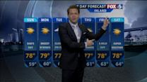 Kyle Hunter`s Saturday Weather Forecast