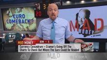 Cramer's charts show the euro is about to make a major co...
