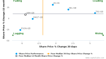 UBM Plc breached its 50 day moving average in a Bearish Manner : UBM-GB : April 19, 2017