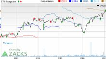 Arthur J. Gallagher (AJG) Q1 Earnings and Revenues Beat