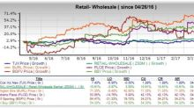 5 Retail Stocks to Ride Out the Brick-and-Mortar Debacle