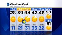 Overnight Weather 3/5: Partly Cloudy, Cold