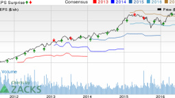 Sherwin-Williams (SHW) Misses Q2 Earnings, Sales Estimates