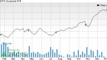 Will Higher Costs Hurt TD Ameritrade (AMTD) Q1 Earnings?