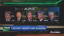Richest hedge fund managers