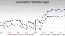 4 Reasons Why UnitedHealth (UNH) Stock Looks Attractive Now
