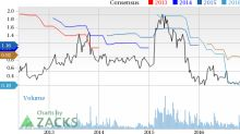 Top Ranked Value Stocks to Buy for May 23rd
