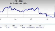 Can BT Group be Good Choice for Value Investors?