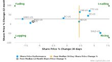 Briggs & Stratton Corp. breached its 50 day moving average in a Bearish Manner : BGG-US : January 24, 2017