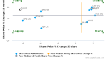 South Jersey Industries, Inc. breached its 50 day moving average in a Bearish Manner : SJI-US : January 10, 2017