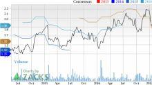 Bear of the Day: Ethan Allen Interiors (ETH)