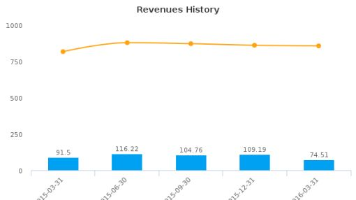China New Borun Corp. :BORN-US: Earnings Analysis: Q1, 2016 By the Numbers : June 24, 2016