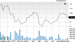 Is Amyris (AMRS) Stock a Solid Choice Right Now?